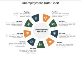 Unemployment Rate Chart Ppt Powerpoint Presentation Outline Example Introduction Cpb