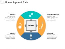 Unemployment Rate Ppt Powerpoint Presentation Model Ideas Cpb