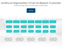 Unethical Organization Chart For Repeat Customers Infographic Template