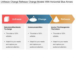 Unfreeze Change Refreeze Change Models With Horizontal Blue Arrows
