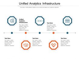 Unified Analytics Infrastructure Ppt Powerpoint Presentation Professional Cpb