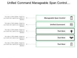 Unified Command Manageable Span Control Resource Management Integrate Communicate
