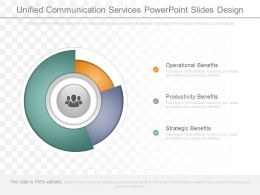 Unified Communication Services Powerpoint Slides Design