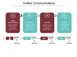 Unified Communications Ppt Powerpoint Presentation File Objects Cpb