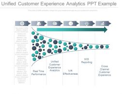 Unified Customer Experience Analytics Ppt Example