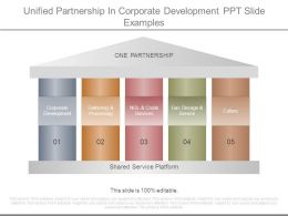 Unified Partnership In Corporate Development Ppt Slide Examples