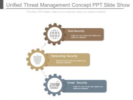 Unified Threat Management Concept Ppt Slide Show