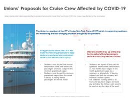 Unions Proposals For Cruise Crew Affected By Covid 19 Ppt Powerpoint Gallery Icons