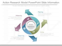 Unique Action Research Model Powerpoint Slide Information