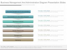 Unique Business Management And Administration Diagram Presentation Slides