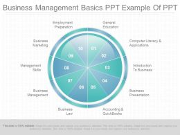 Unique Business Management Basics Ppt Example Of Ppt