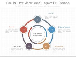 Unique Circular Flow Market Area Diagram Ppt Sample