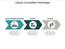 Unique Competitive Advantage Ppt Powerpoint Presentation Gallery Structure Cpb