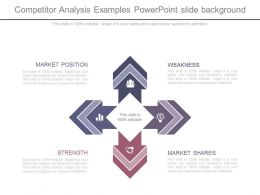 Unique Competitor Analysis Examples Powerpoint Slide Background