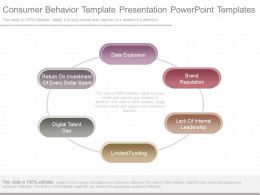 Unique Consumer Behavior Template Presentation Powerpoint Templates