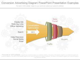 Unique Conversion Advertising Diagram Powerpoint Presentation Examples
