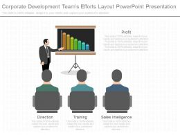 Unique Corporate Development Teams Efforts Layout Powerpoint Presentation