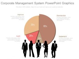 Unique Corporate Management System Powerpoint Graphics