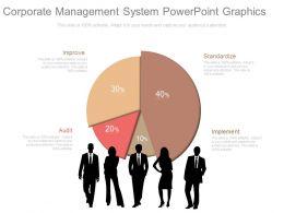 Unique Corporate Management System Powerpoint Graphics