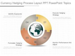 Unique Currency Hedging Process Layout Ppt Powerpoint Topics