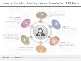 Unique Customer Complaint Handling Process Flow Analysis Ppt Model