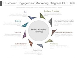 unique_customer_engagement_marketing_diagram_ppt_slide_Slide01