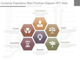 unique_customer_experience_best_practices_diagram_ppt_slide_Slide01