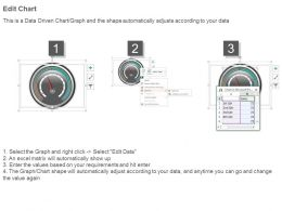 unique_customer_loyalty_marketing_survey_dashboard_presentation_ideas_Slide04