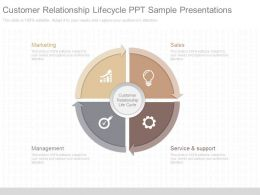 Unique Customer Relationship Lifecycle Ppt Sample Presentations