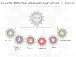Unique Customer Relationship Management Gear Diagram Ppt Example