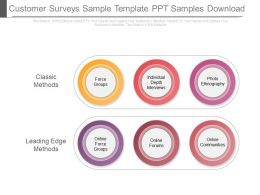 Unique Customer Surveys Sample Template Ppt Samples Download