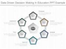 Unique Data Driven Decision Making In Education Ppt Example