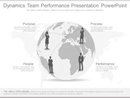 Unique Dynamics Team Performance Presentation Powerpoint