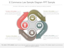 Unique E Commerce Law Sample Diagram Ppt Sample