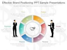 Unique Effective Brand Positioning Ppt Sample Presentations
