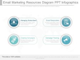 Unique Email Marketing Resources Diagram Ppt Infographics