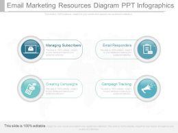 Unique Email Marketing Resources Diagram Ppt Infographics