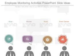 Unique Employee Monitoring Activities Powerpoint Slide Ideas