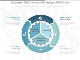 Unique Enterprise Risk Management Analysis Ppt Model