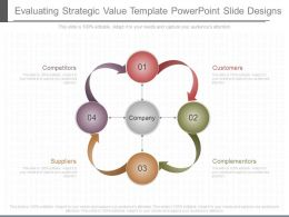 Unique Evaluating Strategic Value Template Powerpoint Slide Designs