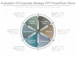 Unique Evaluation Of Corporate Strategy Ppt Powerpoint Show