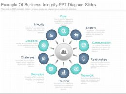 Unique Example Of Business Integrity Ppt Diagram Slides