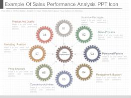 Unique Example Of Sales Performance Analysis Ppt Icon