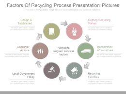Unique Factors Of Recycling Process Presentation Pictures