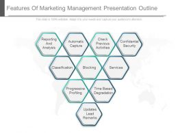 Unique Features Of Marketing Management Presentation Outline