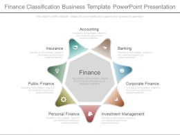 Unique Finance Classification Business Template Powerpoint Presentation