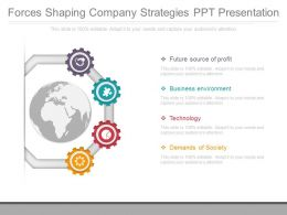 Unique Forces Shaping Company Strategies Ppt Presentation