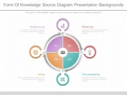 Unique Form Of Knowledge Source Diagram Presentation Backgrounds