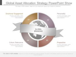Unique Global Asset Allocation Strategy Powerpoint Show
