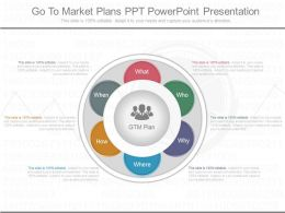 Unique Go To Market Plans Ppt Powerpoint Presentation